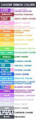 cancer awareness ribbon colors