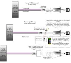 wiring diagrams and pinouts brianesser com how to bypass general motors vats security system