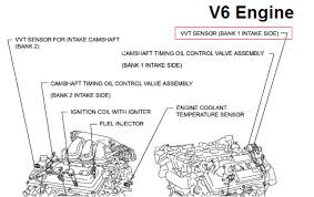 p toyota camry camshaft position sensor a circuit high need more help