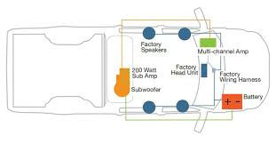 kicker ff2fc11sa full system upgrade adc mobile  at 2005 Ford F150 Subwoofer And Amp Power Wiring Diagram