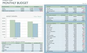 budget templates for small business free business budget template 3 monthly xltx 49kb 1 page s