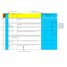 A Functional Requirement Matrix Example