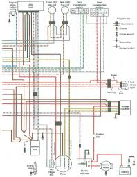wiring diagram polaris sportsman 500 the wiring diagram 2008 polaris sportsman 500 wiring diagram nilza wiring diagram
