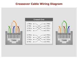 usb wiring diagram cable wiring diagrams database micro usb wire diagram wirdig usb cable