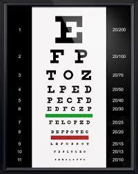 Snellen Eye Chart 20x26 Dramatic Play Area Dramatic Play
