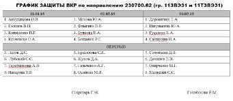Пензенский государственный университет  19 01 15