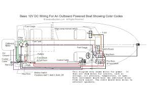 boat wiring diagrams boat wiring diagram software at Boat Wiring For Dummies