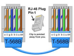 cat5e wiring diagram on diagram of cat 5e ethernet jack 568b cat5e wiring diagram on diagram of cat 5e ethernet jack 568b wiring electrical upgrade cats jack o connell and jack b