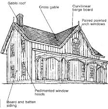 Gothic Revival: 1850 To 1870