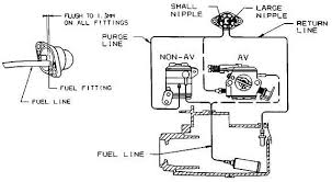 diagram for routing new fuel lines on craftsman 358 350462 c diagram for routing new fuel lines on craftsman 358 350462 c