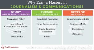 Top Communications Journalism Masters Degrees Graduate