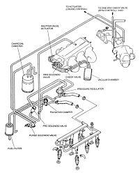 Free template saab vacuum diagram large size
