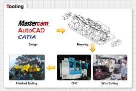 Tw Design And Manufacturing Mold Design And Manufacturing Pro Rolling Enterprise Co Ltd