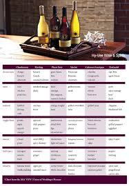 Printable Wine Pairing Chart Hy Vee Wine Spirits Have