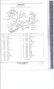 wiring diagram for 600 ford tractor the wiring diagram wiring diagram for 3930 new holland tractor diagrams wiring wiring diagram