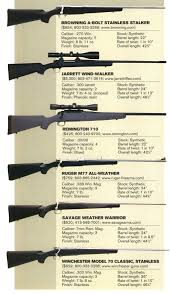 Deer Rifle Caliber Chart Our Favorite Cartridges And Rifles For Hunting Elk Outdoor
