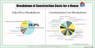 residential electrical wiring in the philippines free house plans designs with cost to build philippines