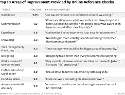 the 20 most common things that come up during reference checks w160727 hedricks topimprovement
