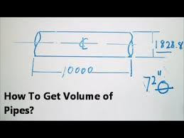How To Get Volume Of Pipes