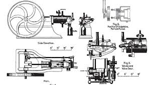 historical engine article series i early crossley slide valve the early engine crossley otto gas engine built in 1882 slide valve construction serial number 4683 6 hp nominal originally installed at a factory in