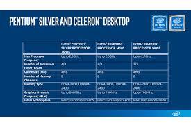 Intel Processors Comparison Chart 2017 Introducing The New Intel Pentium Silver And Intel Celeron
