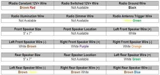 2009 hyundai santa fe radio wiring diagram somurich com 2002 Hyundai Santa Fe Interior 2009 hyundai santa fe radio wiring diagram outstanding stereo wiring diagram for a 2002 hyundai