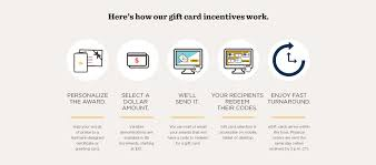 because our gift card incentives are not limited to certain items within a the purchase choices are endless