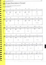 B Flat Tuba Finger Chart Lady Fair Adventures Of A Music Teacher Page 27