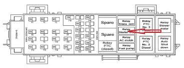wiring diagram jeep patriot 2007 fuse box diagram wiring 2010 jeep commander fuse diagram at Jeep Commander Fuse Diagram