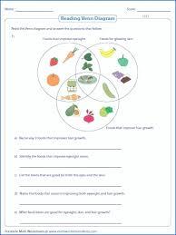 Venn Diagram Sets Worksheet Worksheets On Sets And Venn Diagrams Sets Diagram Worksheets Set