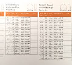 Implant Sizes Cc Chart Reasons To Choose Saline Implants Over Silicone
