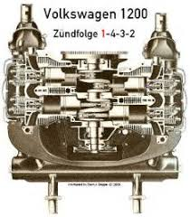 similiar vw type 3 engine diagram keywords vw type 3 engine diagram vw circuit diagrams