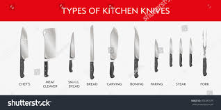 Essential Kitchen Knives The Only 3 You Really Need  HuffPostTypes Of Kitchen Knives