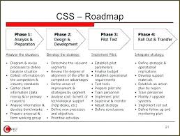 Itil Roadmap Template Best It Disaster Recovery Planning Template