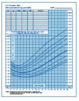 Bmi Chart Child Bmi Graph Page