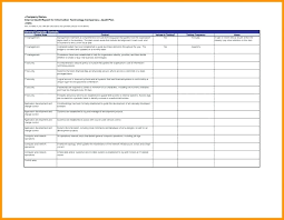 Business Startup Expenses Template Smart Quintessence Meanwhile