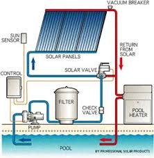 solar panel wiring diagram schematic solar image solar panel wiring diagram schematic solar auto wiring diagram on solar panel wiring diagram schematic