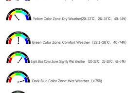 dark basement hd. HD Wallpapers Proper Humidity Level For Basement Wwwdesign053gq Dark Hd O