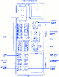 2009 pt cruiser fuse box diagram diy wiring diagrams \u2022 2002 pt cruiser fuse box diagram 2009 pt cruiser fuse box diagram
