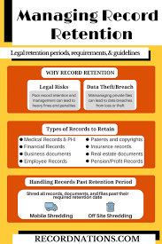 Managing Record Retention Legal Retention Periods Guidelines