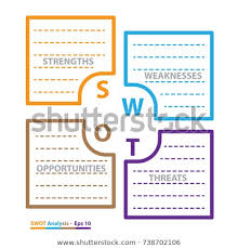 Swot Analysis Table Template Swot Analysis Table Template Strength Weaknesses Stock Vector