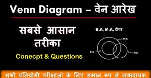 Venn Diagram Tutorial Pdf Reasoning Venn Diagram In Hindi Questions Tricks Pdf