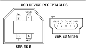 charging batteries using usb power reference schematic maxim these receptacles for usb peripherals differ from the large four pin sockets