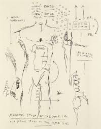 Basquiat Natal Chart Jean Michel Basquiat Academic Study Of Male Figure Jean