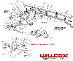 1985 caprice fuse box diagram 1985 manual repair wiring and engine c3 corvette tech wiring diagram get image about