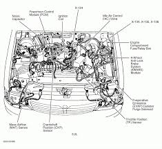 99 chevy tracker fuse box wiring library chevy 3100 engine diagram in depth wiring diagrams u2022 2004 chevrolet colorado wiring diagram 1999