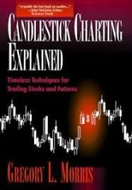 Candlestick Charting Explained Timeless Techniques For Trading Stocks And Futures By Gregory L Morris 1995 Paperback
