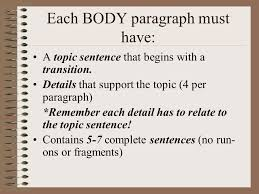 body paragraphs of an essay paragraph essay step body paragraphs  the paragraph essay body paragraphs the body of an essay body paragraphs the body of an