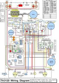 1953 mg td wiring diagram wiring diagram show td wiring diagram wiring diagram completed 1953 mg td wiring diagram