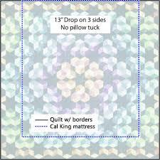mattress pattern. Figure 4: Add More Blocks Mattress Pattern